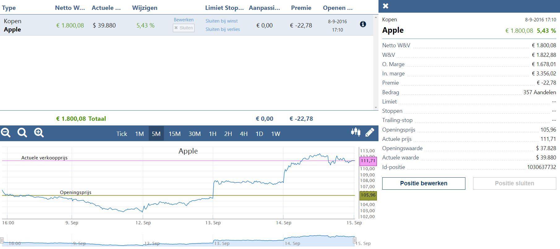 1800-winst-met-apple