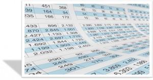 Hoe aandelen beoordelen