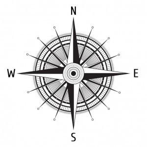Kompas voor technische analyse