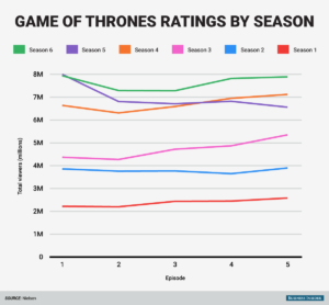 game-of-throne-viewership